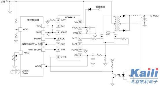 ucd8620典型应用:电信推挽式输入转换器